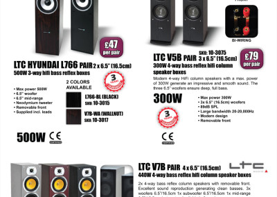 Lotronics_Monthly_Offers_March_2015_3
